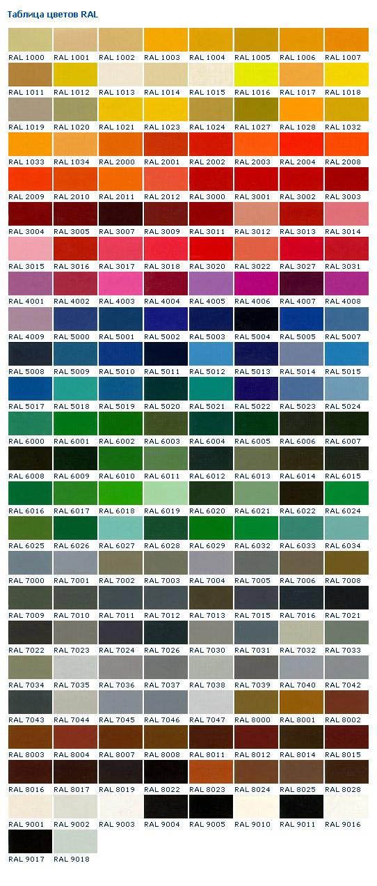 Окраска фиброцементной плиты по каталогу RAL