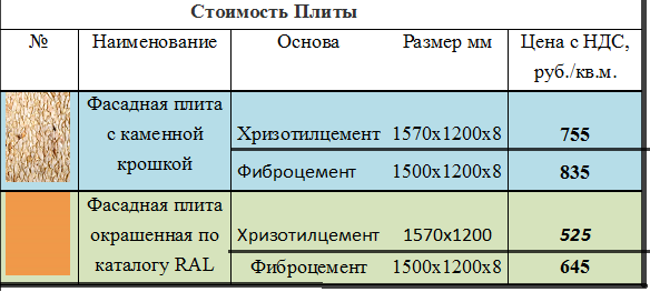 цены на 19.09.2019